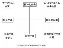 kecの教養部(語学寄り)