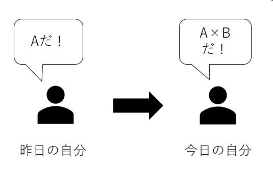 f:id:kec_sad0resu:20180422122951p:plain