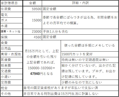 f:id:kechico:20210807181454p:plain