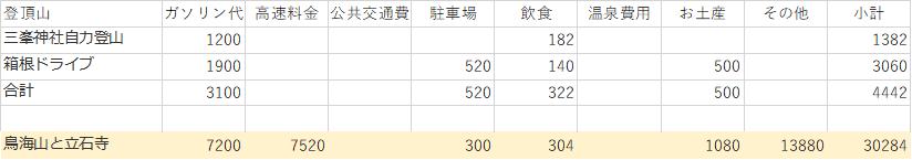 f:id:kechico:20210829125243p:plain