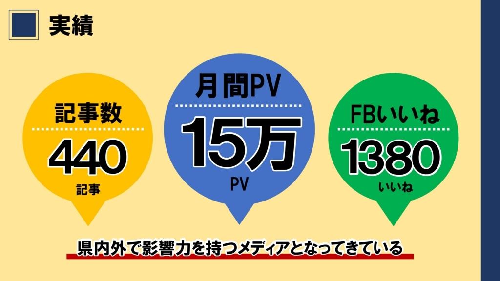 f:id:kedama-rina:20180204121626j:plain