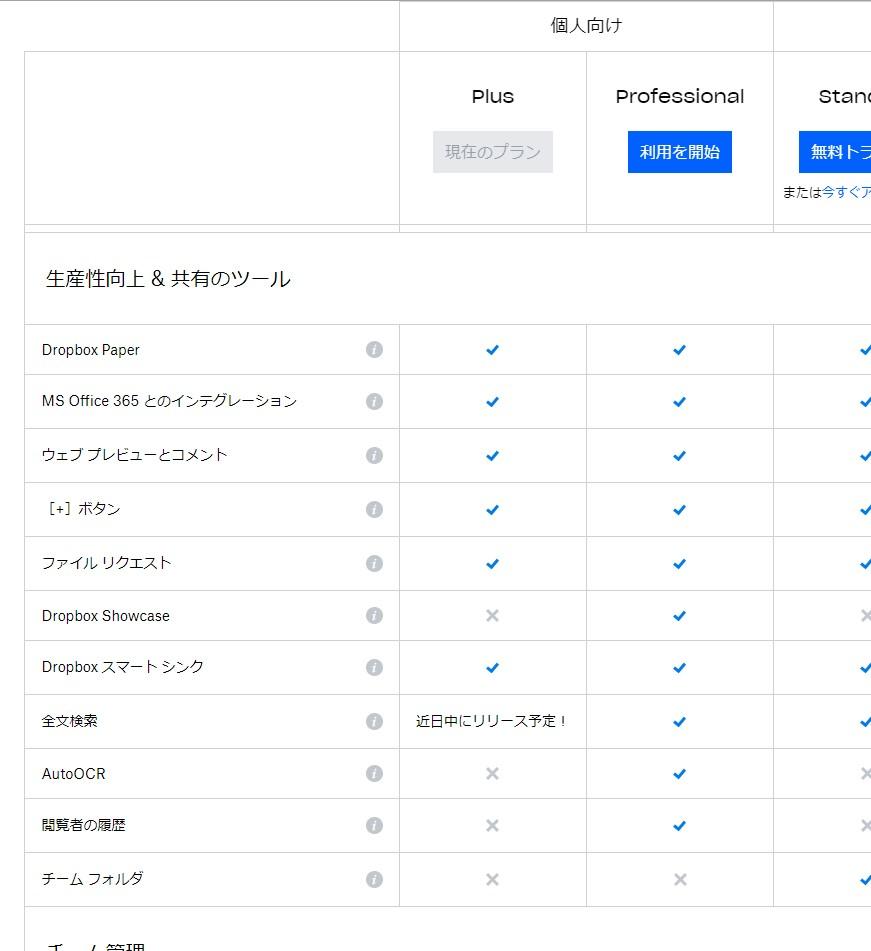 dropbox、全部j検索