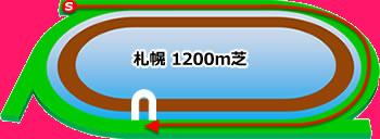 札幌競馬場,芝1200m