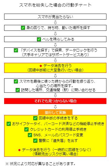 f:id:keepr:20210531103251p:plain