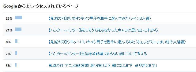 f:id:kefugahi:20190609022419j:plain