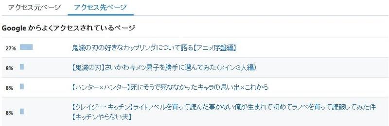 f:id:kefugahi:20191014164301j:plain