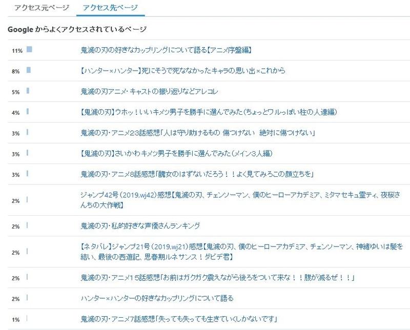 f:id:kefugahi:20200412114852j:plain