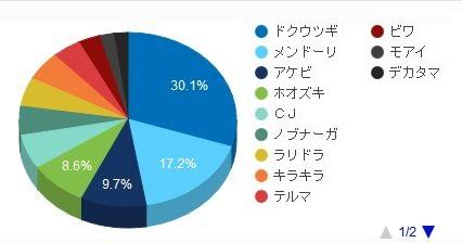 f:id:kefugahi:20201219181750j:plain