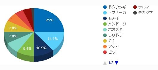 f:id:kefugahi:20210327184416j:plain