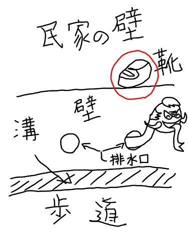 f:id:kefugahi:20210420180315p:plain