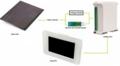 ついに産業向けPLCまでArduinoで開発?!  ArduinoベースのPLC「ARDBOX」。Meg