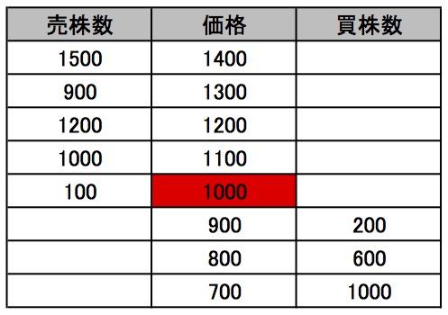 f:id:kei0440:20170902143201j:plain