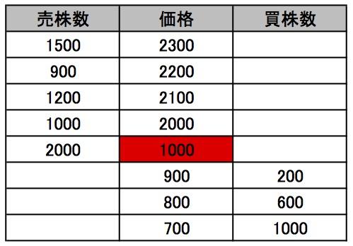 f:id:kei0440:20170902143429j:plain