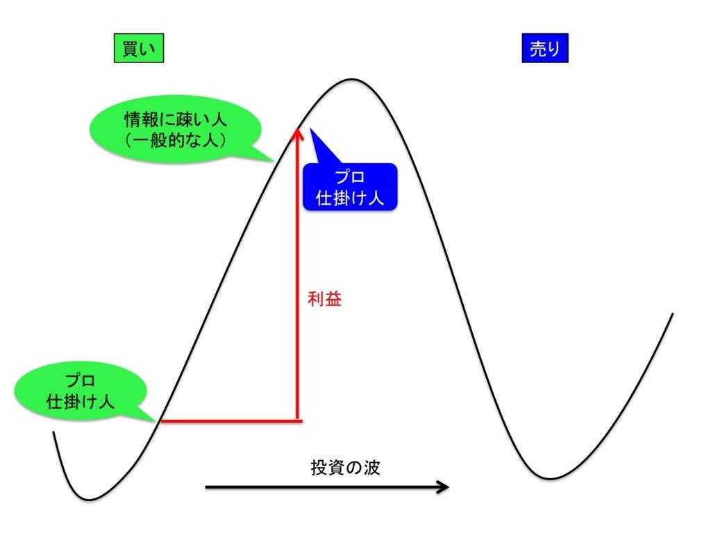 f:id:kei0440:20171227211833j:plain