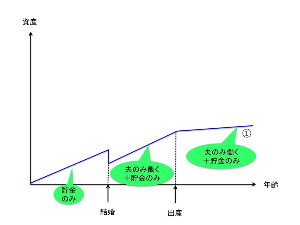 f:id:kei0440:20180108102549j:plain