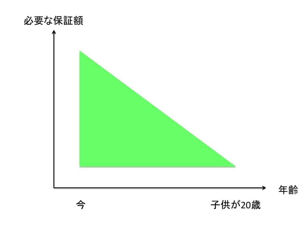 f:id:kei0440:20180730054117j:plain