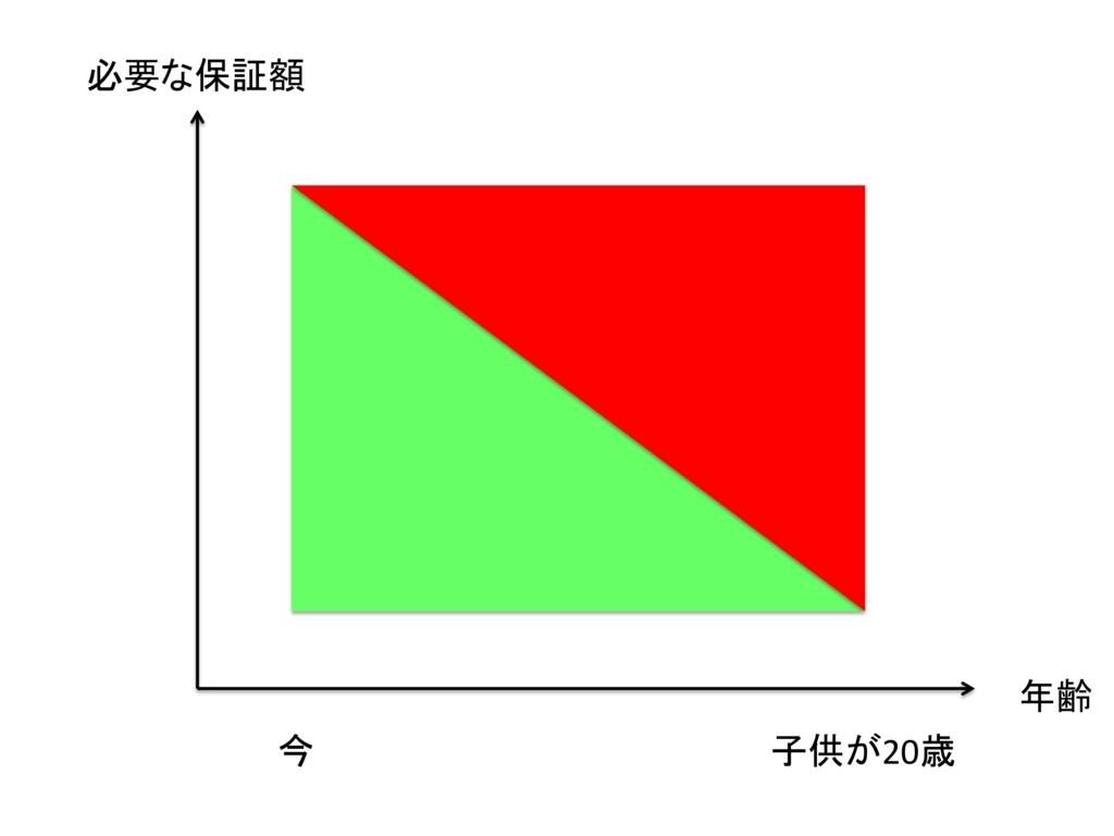 f:id:kei0440:20180730055029j:plain