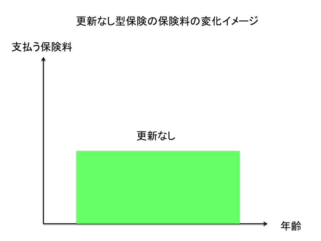 f:id:kei0440:20180803061300j:plain