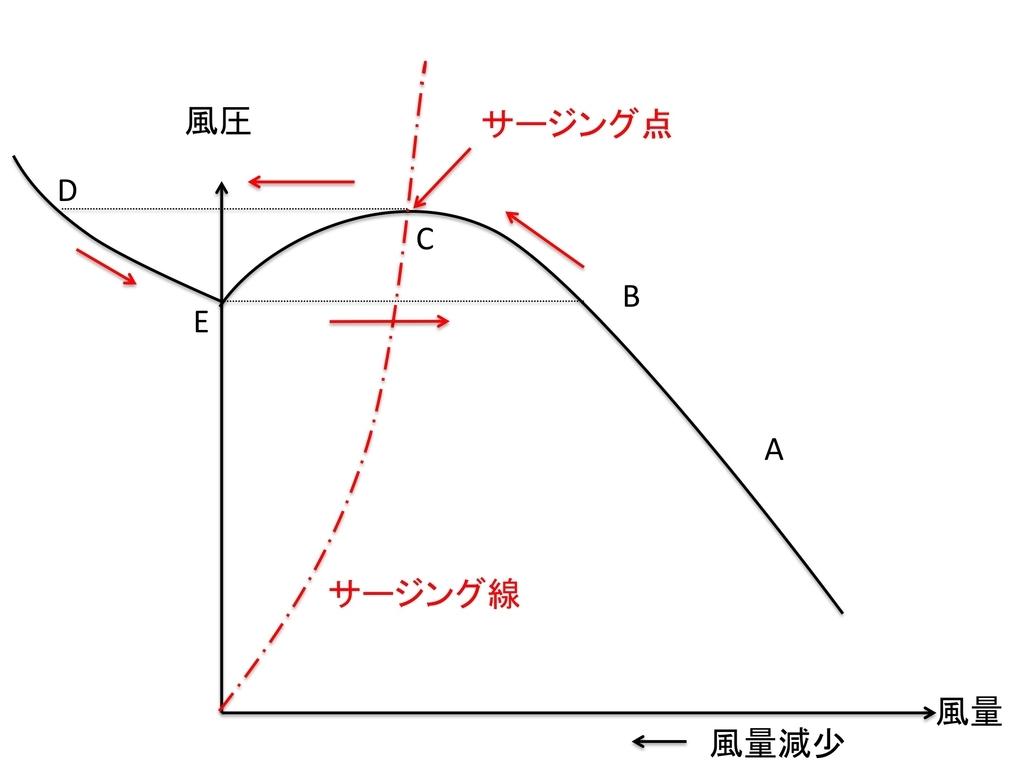 f:id:kei0440:20180902142411j:plain