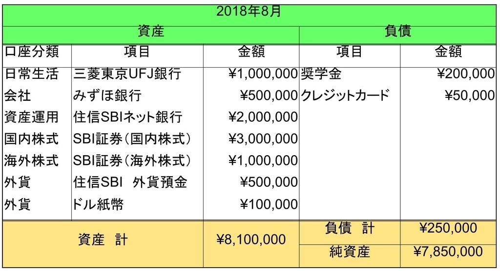f:id:kei0440:20180905061444j:plain