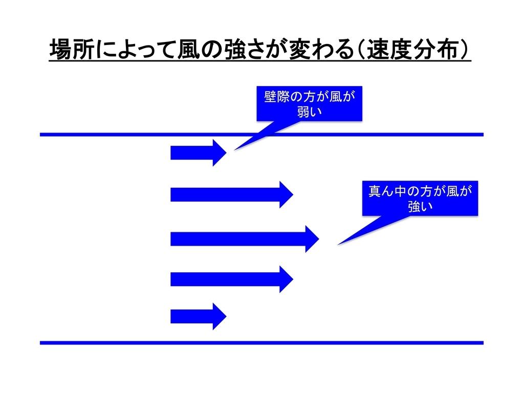 f:id:kei0440:20180908190827j:plain