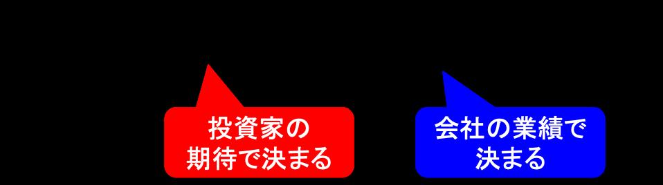 f:id:kei0440:20190105235556p:plain