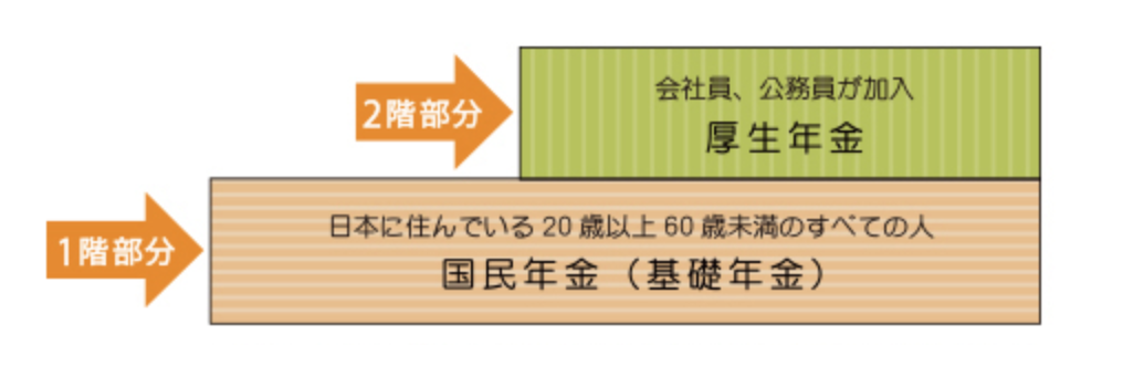 f:id:kei0440:20190119112053p:plain
