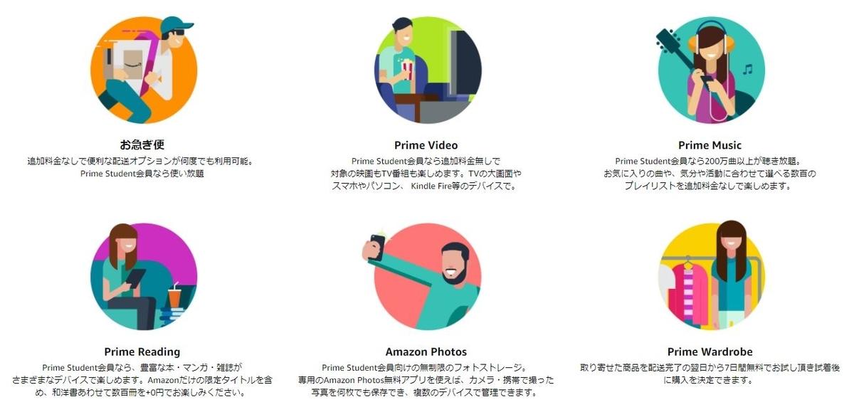 Amazonプライムの学生プログラム