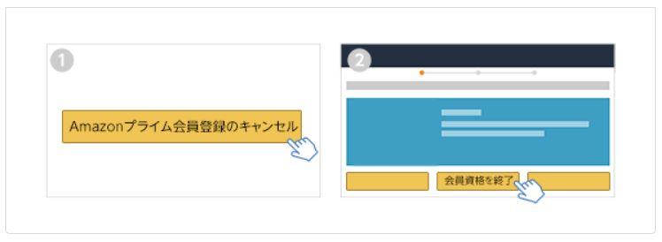 Amazonプライム会員登録をキャンセル