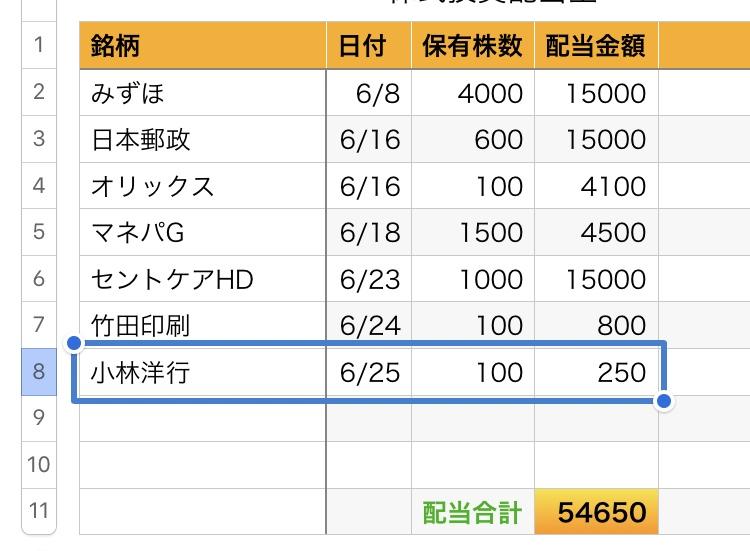 f:id:kei295:20200704102426j:plain