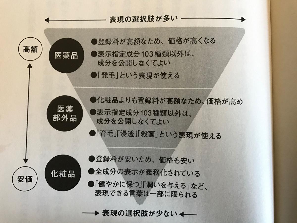f:id:kei79:20210415122818j:plain