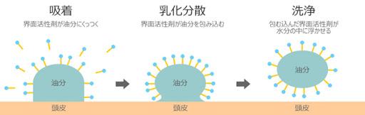 f:id:kei79:20210727153417j:plain