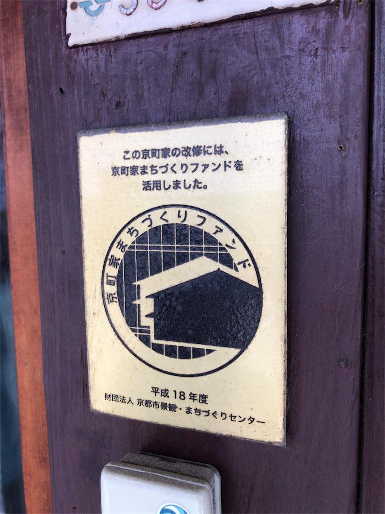 f:id:kei802:20180512105301j:image