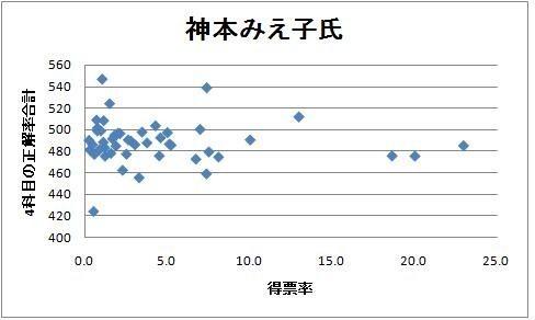 f:id:kei999:20081008211004j:image