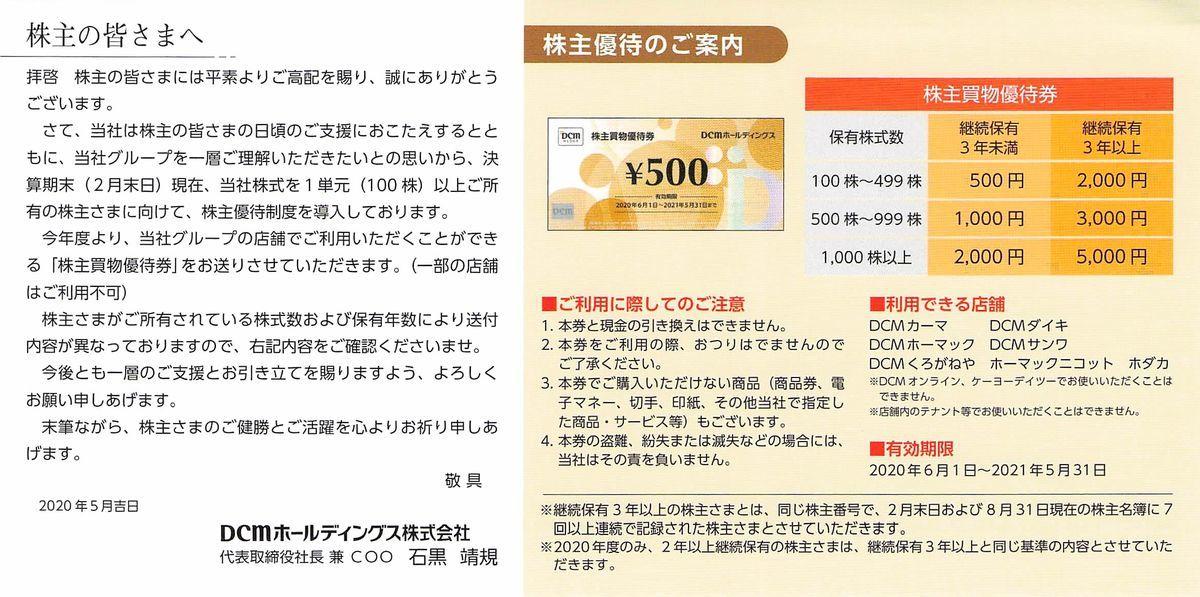 f:id:kei_kichy:20200529222759j:plain