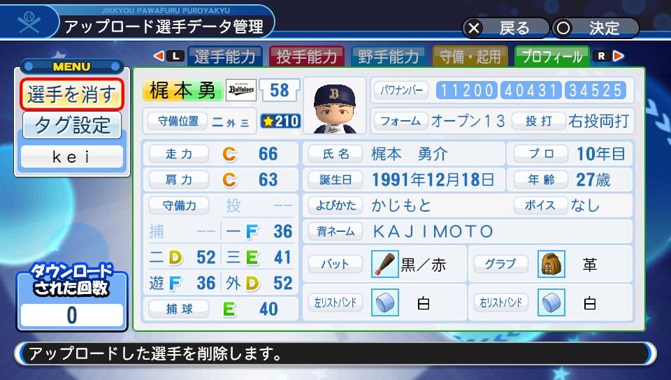 f:id:kei_sukinakoto:20190429084006j:plain