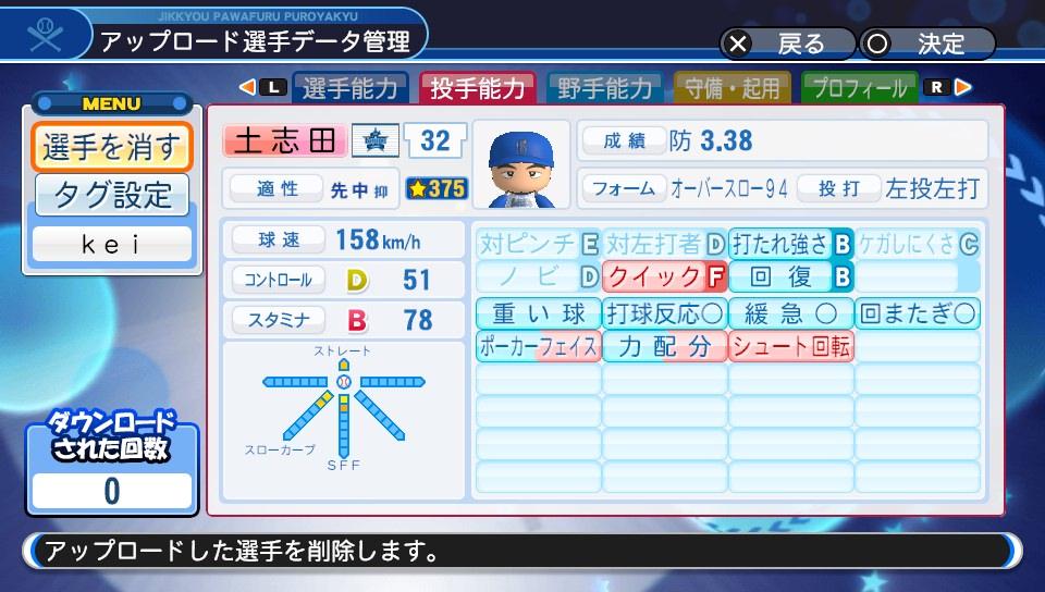 f:id:kei_sukinakoto:20190508184935j:plain