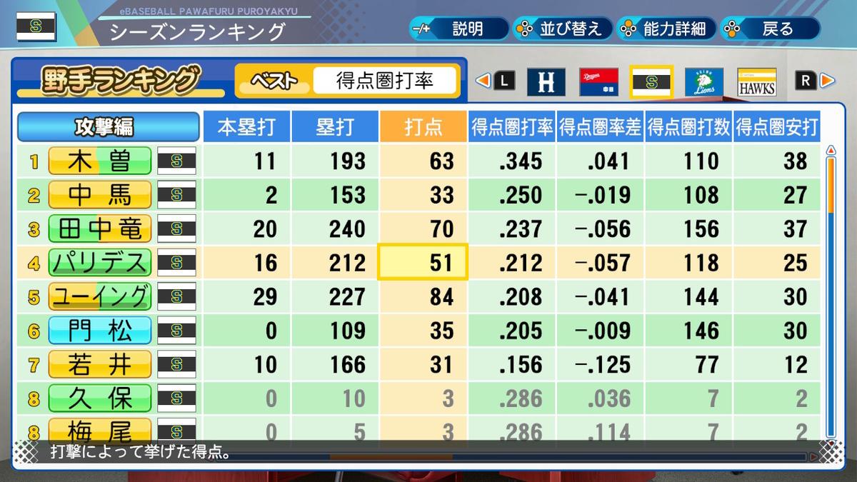 f:id:kei_sukinakoto:20200821201624j:plain