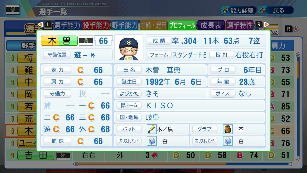 f:id:kei_sukinakoto:20200821202340j:plain