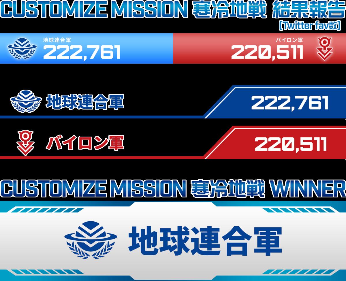 f:id:kei_sukinakoto:20201229190100p:plain