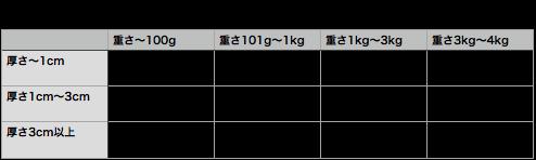 f:id:kei_ta1211:20160120161648p:plain