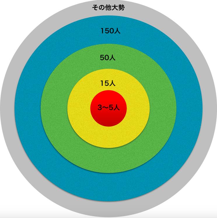 f:id:kei_ta1211:20160129082351p:plain