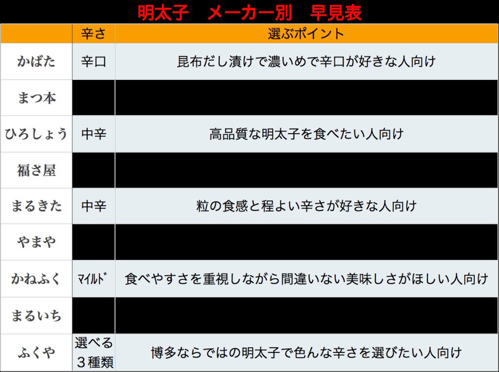f:id:kei_ta1211:20160726232145p:plain