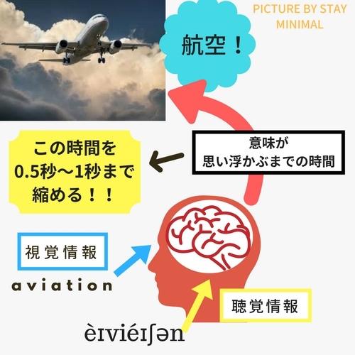 f:id:kei_ta1211:20170912172754j:plain