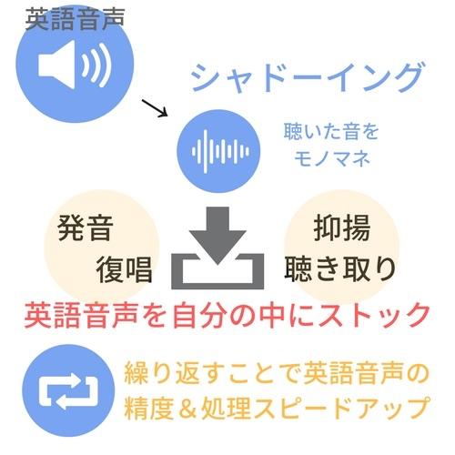 f:id:kei_ta1211:20171001003457j:plain