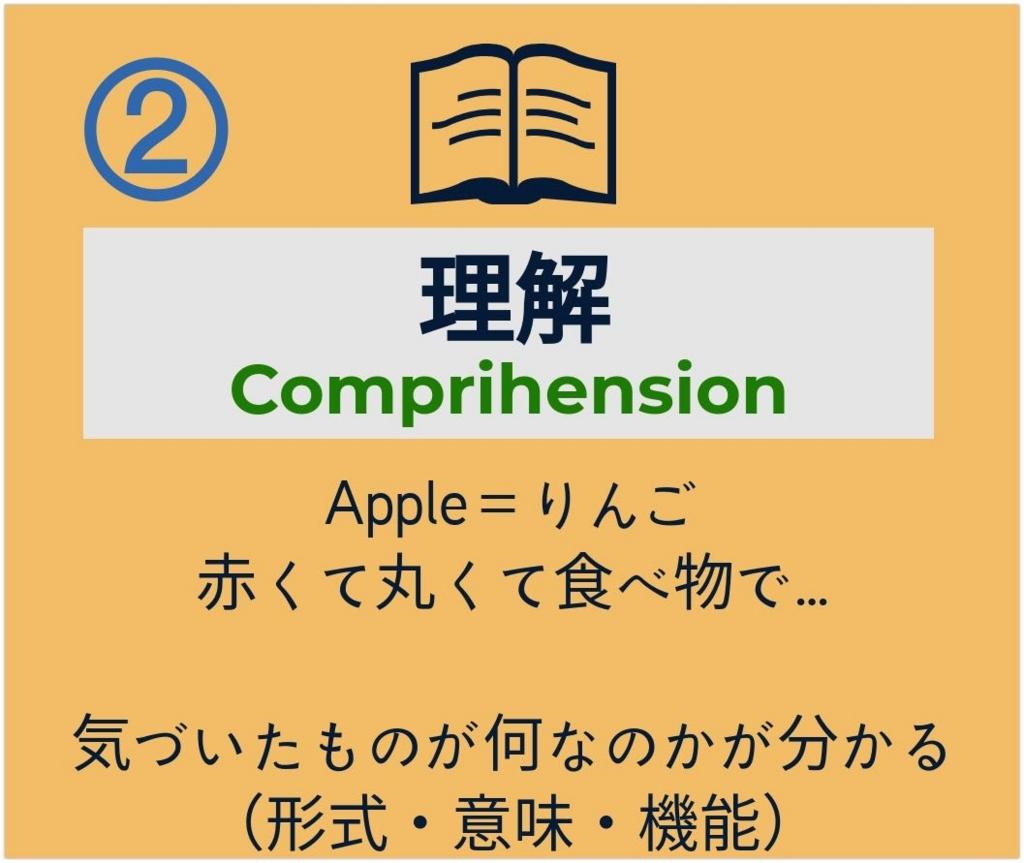 f:id:kei_ta1211:20180507114811j:plain