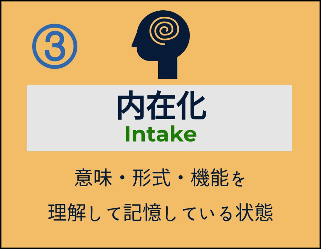 f:id:kei_ta1211:20180507115017p:plain