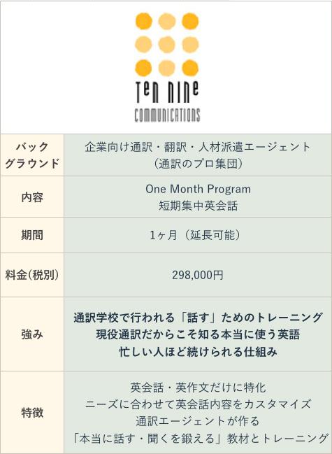 f:id:kei_ta1211:20180603231158p:plain