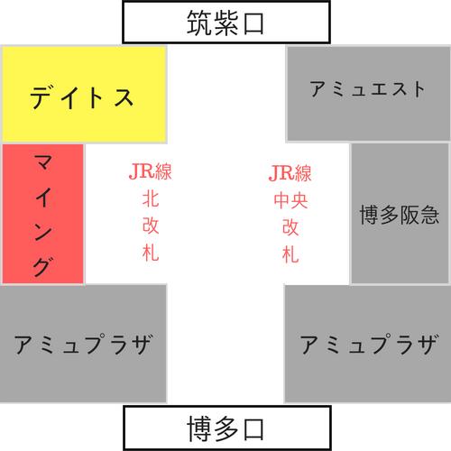 f:id:kei_ta1211:20180807183411p:plain