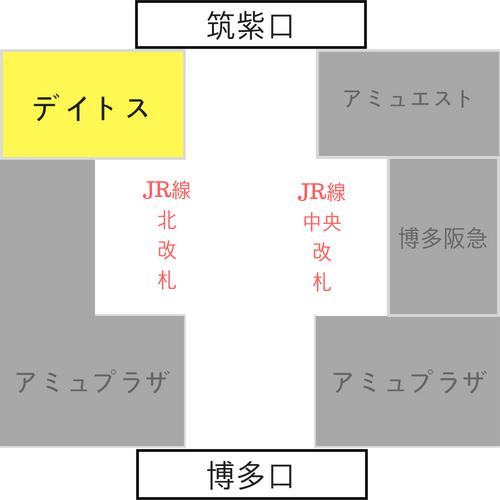 f:id:kei_ta1211:20180807183906p:plain